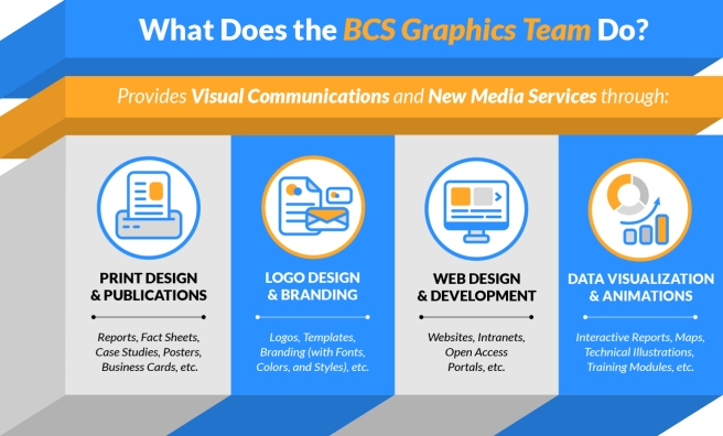 BCS Graphics Team products and services